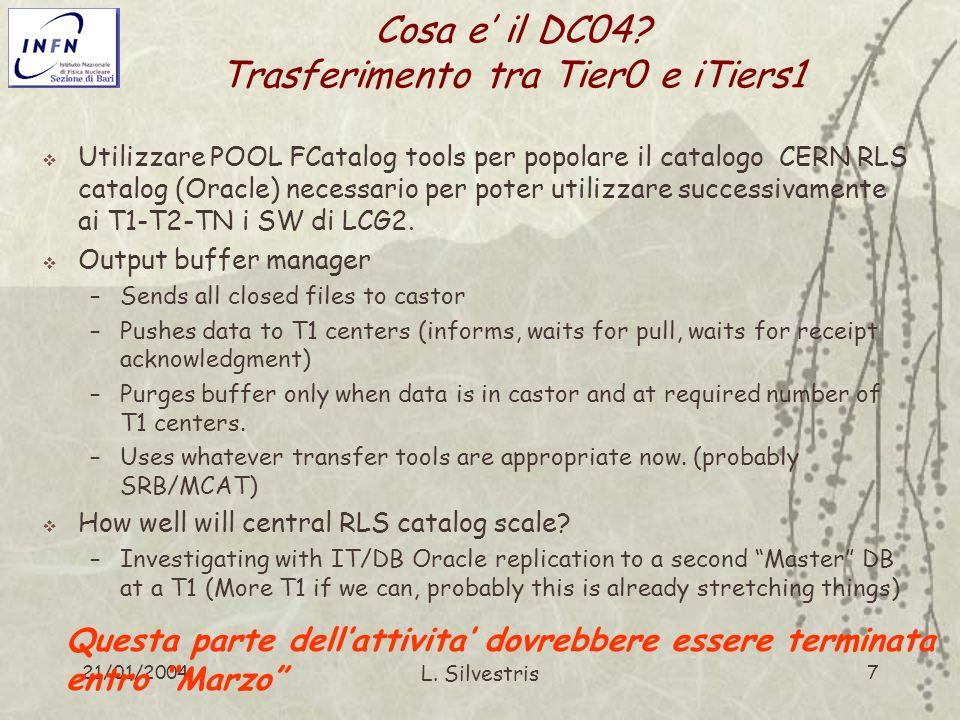 21/01/2004 L.Silvestris 8 Cosa e il DC04: task dei Tiers1 Respond to T0 data push requests.