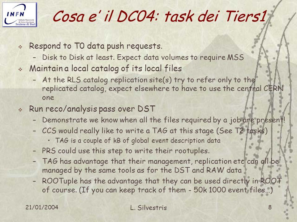 21/01/2004 L.Silvestris 9 Cosa e il DC04 .