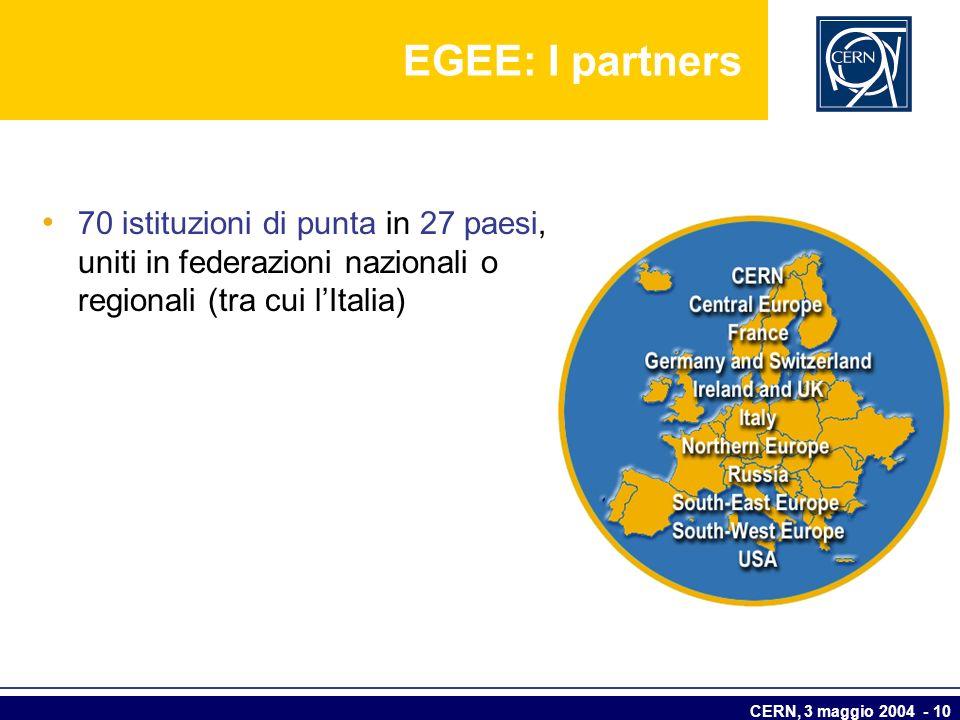 CERN, 3 maggio 2004 - 10 EGEE: I partners 70 istituzioni di punta in 27 paesi, uniti in federazioni nazionali o regionali (tra cui lItalia)