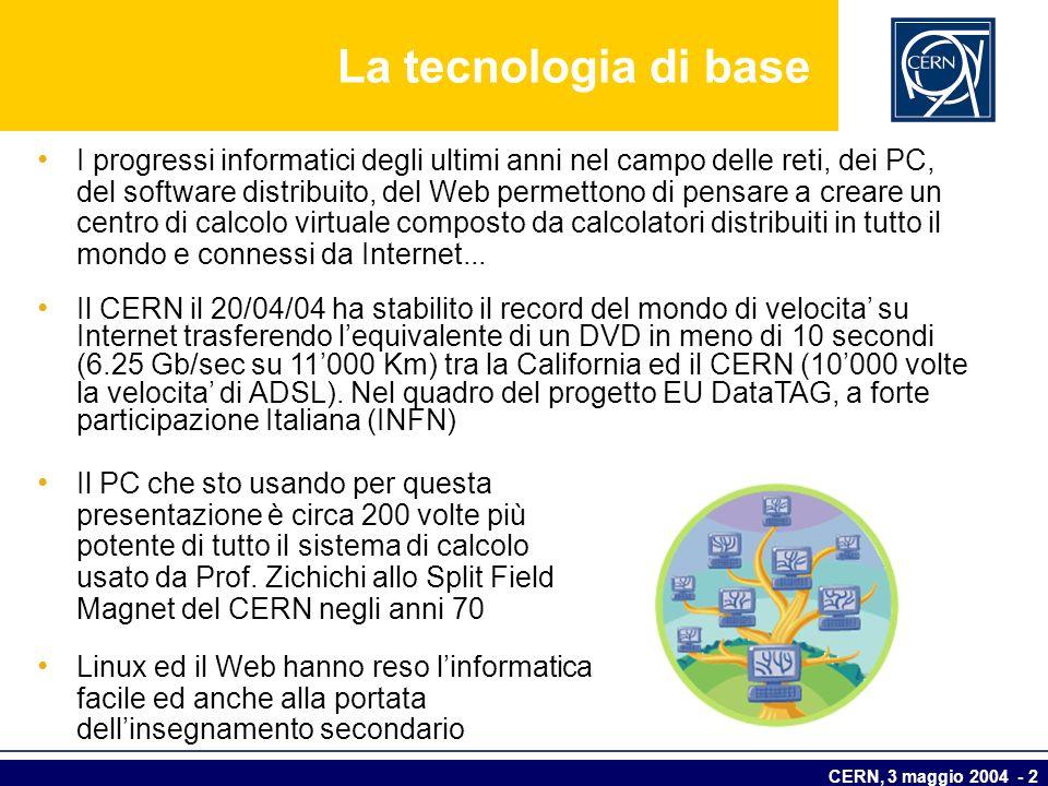 CERN, 3 maggio 2004 - 2 La tecnologia di base I progressi informatici degli ultimi anni nel campo delle reti, dei PC, del software distribuito, del We