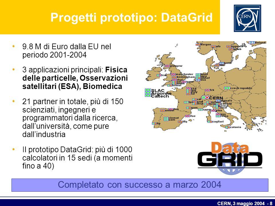 CERN, 3 maggio 2004 - 8 Progetti prototipo: DataGrid 9.8 M di Euro dalla EU nel periodo 2001-2004 3 applicazioni principali: Fisica delle particelle,