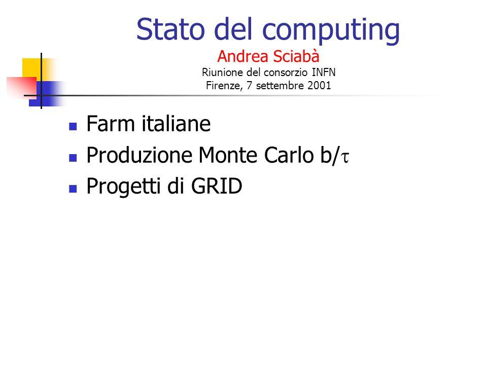 Stato del computing Andrea Sciabà Riunione del consorzio INFN Firenze, 7 settembre 2001 Farm italiane Produzione Monte Carlo b/ Progetti di GRID