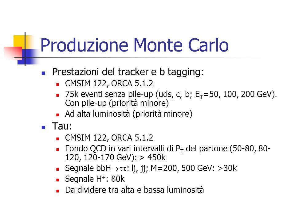 Produzione Monte Carlo Prestazioni del tracker e b tagging: CMSIM 122, ORCA 5.1.2 75k eventi senza pile-up (uds, c, b; E T =50, 100, 200 GeV).