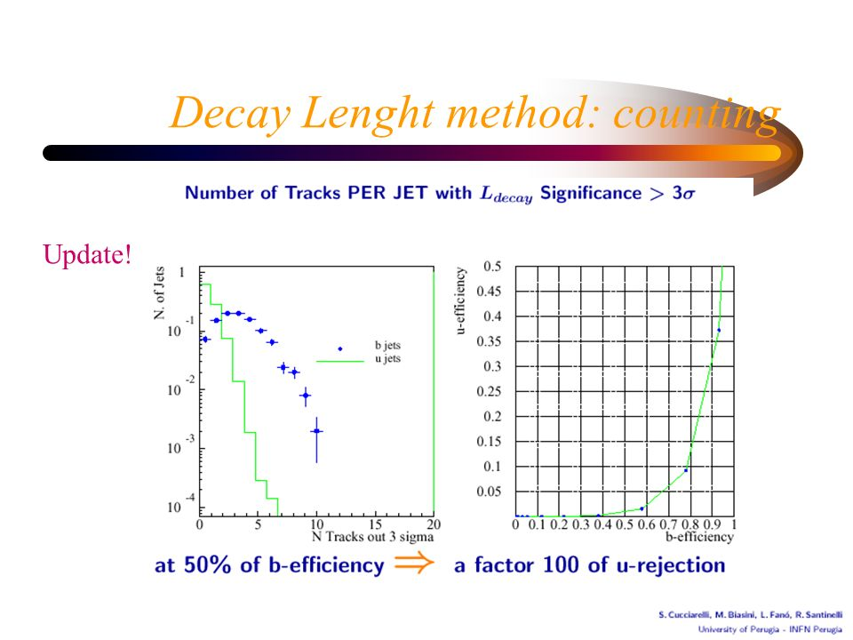 Decay Lenght method: counting Update!