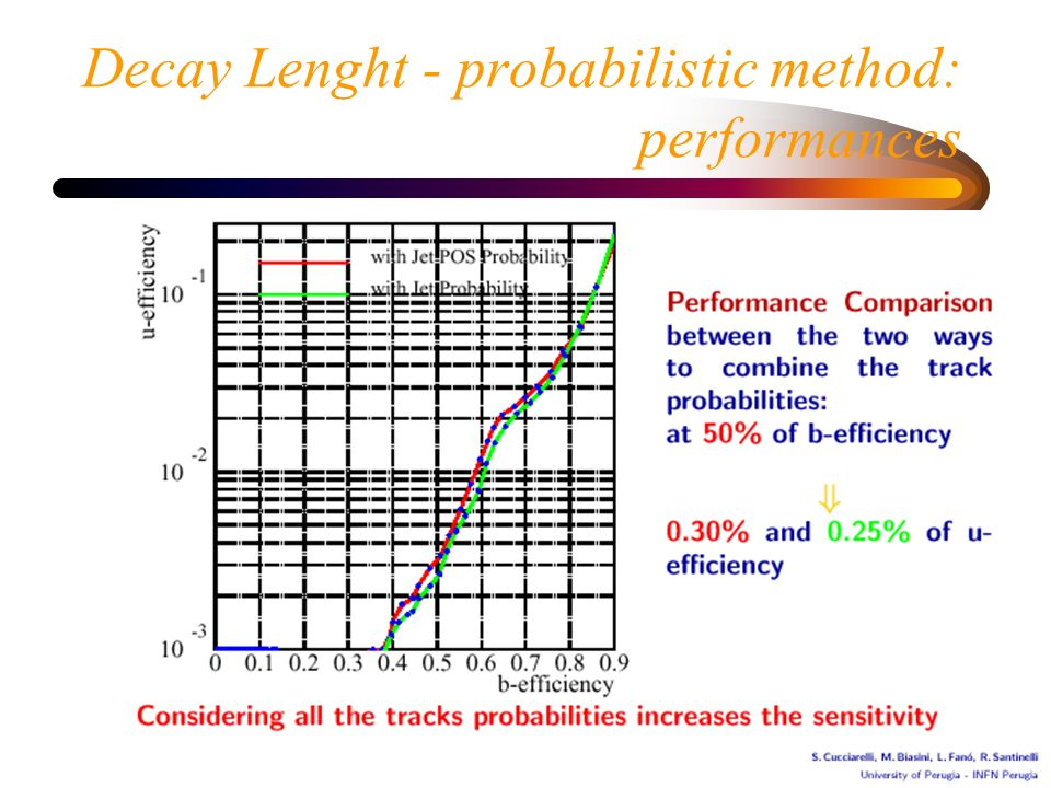 Decay Lenght - probabilistic method: performances