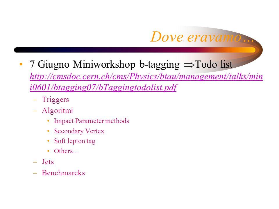 Triggers Todo list Presentato un documento DAQ-TDR btagging @ LVL2 e LVL3 Vedi presentazione di Fabrizio…