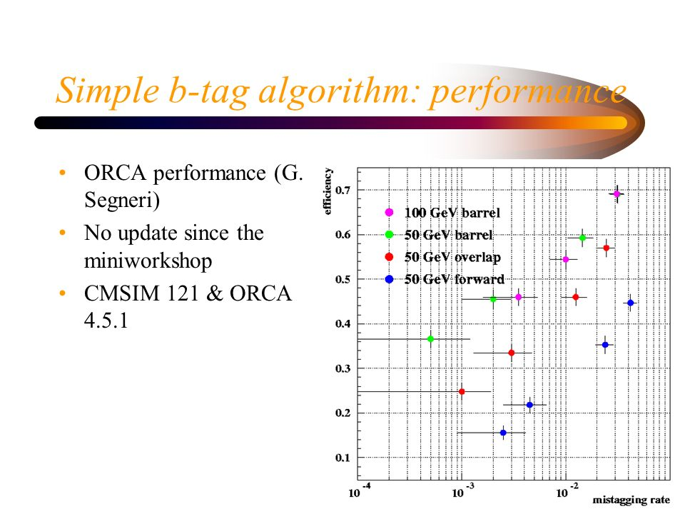 Probabilistic Algorithm Only implemented in ORCA by G.