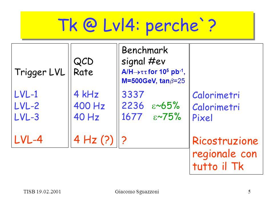 TISB 19.02.2001Giacomo Sguazzoni5 Tk @ Lvl4: perche`? Trigger LVL LVL-1 LVL-2 LVL-3 LVL-4 Calorimetri Pixel Ricostruzione regionale con tutto il Tk QC
