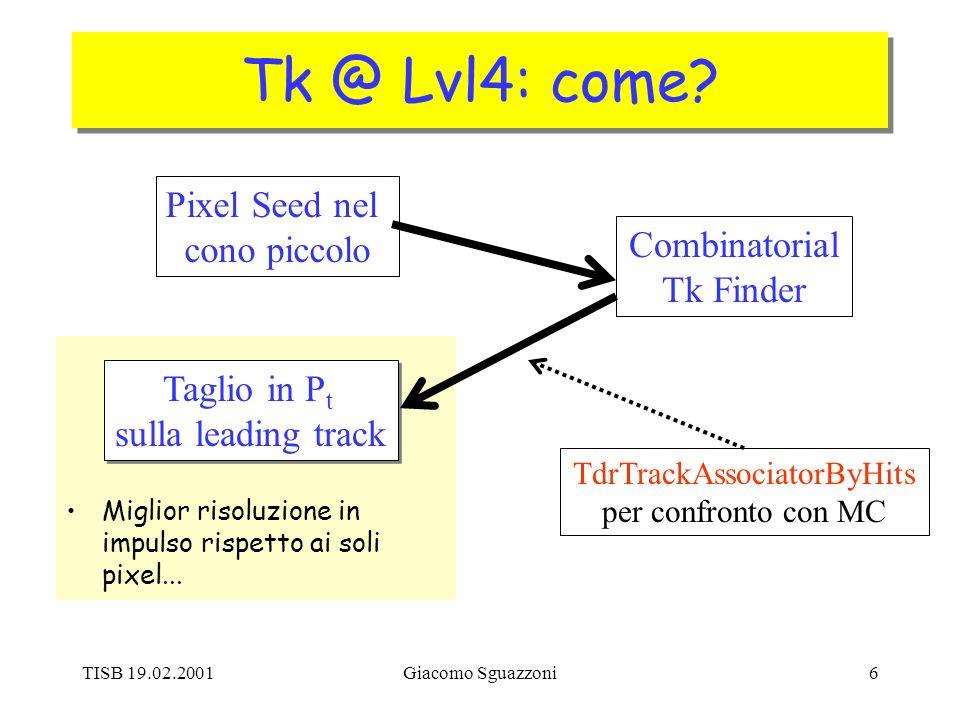 TISB 19.02.2001Giacomo Sguazzoni6 Miglior risoluzione in impulso rispetto ai soli pixel...