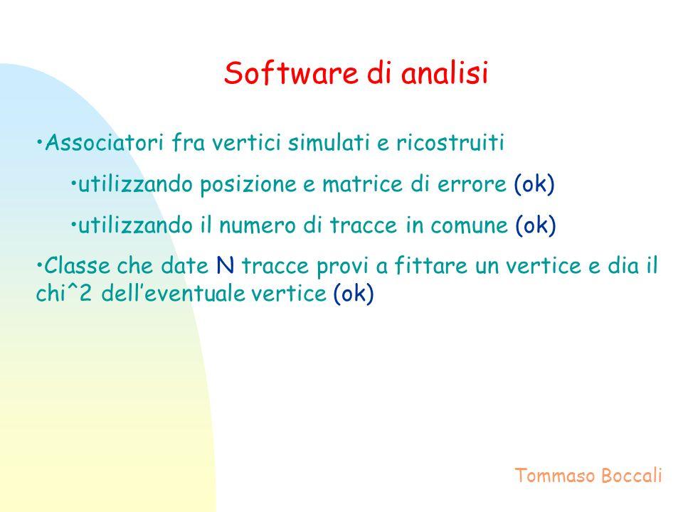 Software di analisi Associatori fra vertici simulati e ricostruiti utilizzando posizione e matrice di errore (ok) utilizzando il numero di tracce in c