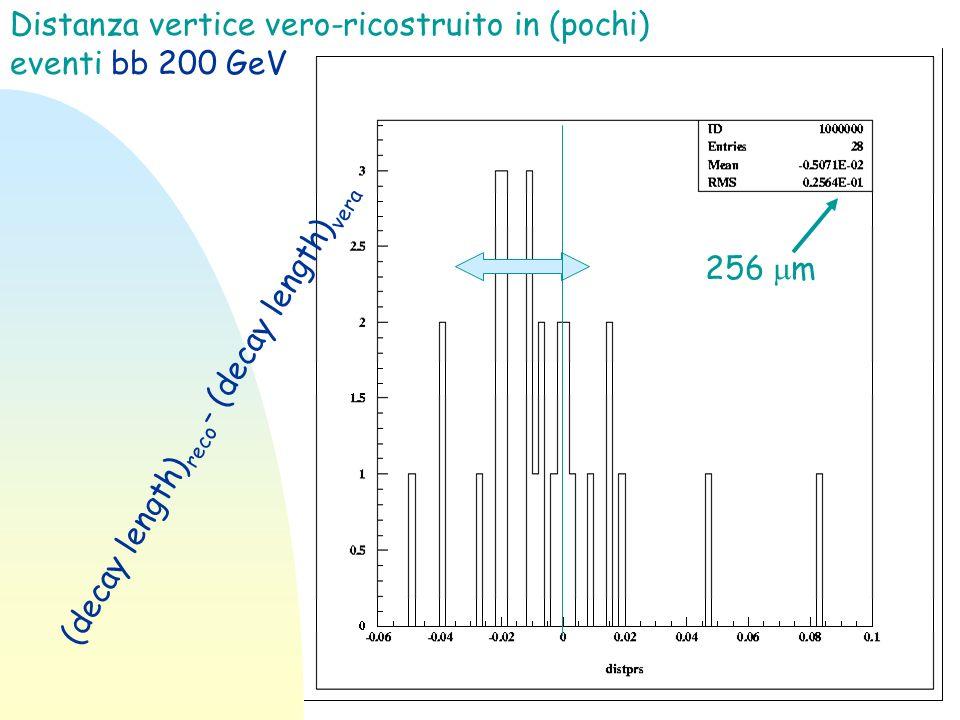 256 m Distanza vertice vero-ricostruito in (pochi) eventi bb 200 GeV (decay length) reco - (decay length) vera