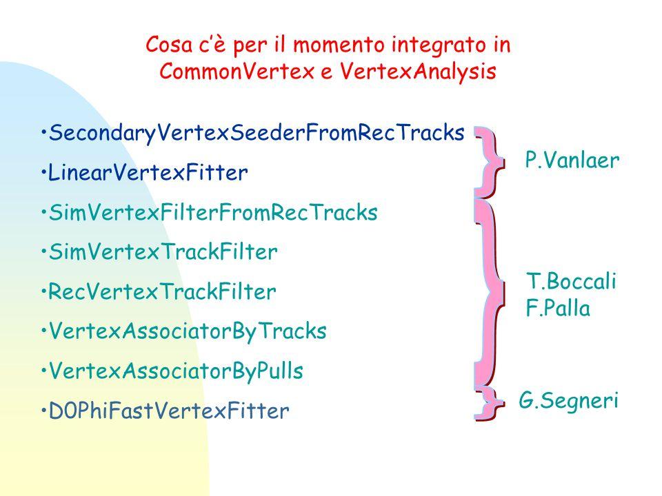SecondaryVertexSeederFromRecTracks LinearVertexFitter SimVertexFilterFromRecTracks SimVertexTrackFilter RecVertexTrackFilter VertexAssociatorByTracks VertexAssociatorByPulls D0PhiFastVertexFitter Cosa cè per il momento integrato in CommonVertex e VertexAnalysis P.Vanlaer T.Boccali F.Palla G.Segneri