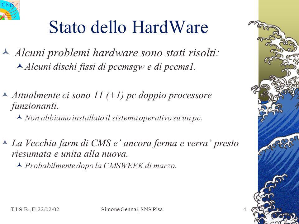 T.I.S.B., Fi 22/02/02Simone Gennai, SNS Pisa4 Stato dello HardWare Alcuni problemi hardware sono stati risolti: Alcuni dischi fissi di pccmsgw e di pccms1.