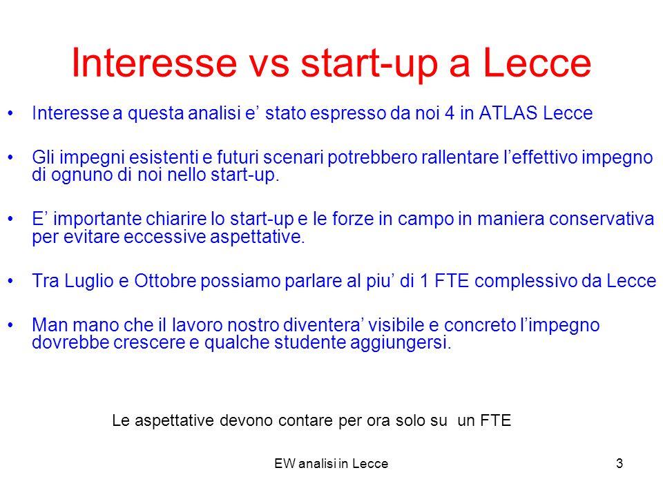 EW analisi in Lecce3 Interesse vs start-up a Lecce Interesse a questa analisi e stato espresso da noi 4 in ATLAS Lecce Gli impegni esistenti e futuri scenari potrebbero rallentare leffettivo impegno di ognuno di noi nello start-up.