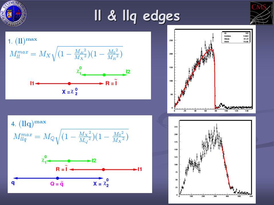 lq edges … ma non è possibile distinguere i due leptoni hep-ph/0007009