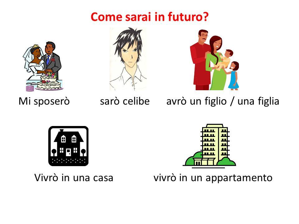 Come sarai in futuro? Mi sposerò sarò celibe avrò un figlio / una figlia Vivrò in una casa vivrò in un appartamento