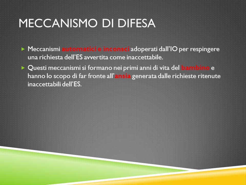 MECCANISMO DI DIFESA Meccanismi automatici e inconsci adoperati dallIO per respingere una richiesta dellES avvertita come inaccettabile.