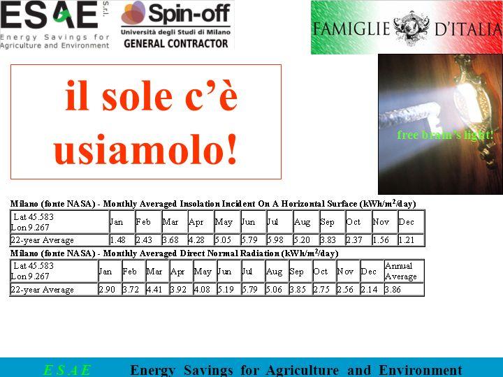 E S A E Energy Savings for Agriculture and Environment Nasce con lobiettivo di sviluppare prodotti e servizi in ambito: Scienze agrarie e biologiche; Risparmio energetico; Cattura e conversione della CO2 in materia organica; Produzione di energia mediante metodi alternativi alluso di fonti non rinnovabili; Brevetti per efficienza ed approvvigionamento energetico: ALL - AgroLampade a LED DSS - Dissalatore Solare Stanziale DSG - Dissalatore Solare Galleggiante TP - Termopozzo TCC - Termo Cappotto Captante DE - Diodo Eliotermico COGEA - COgenerazione GEotermicamente Assistita …altri in divenire BRA - BioReattori ad Alghe unicellulari BFI - BioFertIrrigazione TLR - TeleRiscaldamentoRaffrescamento TFV - TermoFotoVoltaico TE - TermoEolico SLI - Solar Large Integrated ESAE: tecnologie per il pianeta