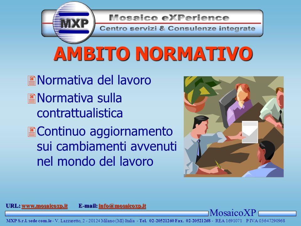 MosaicoXP MXP S.r.l.sede com.le - V. Lazzaretto, 2 - 20124 Milano (MI) Italia - Tel.