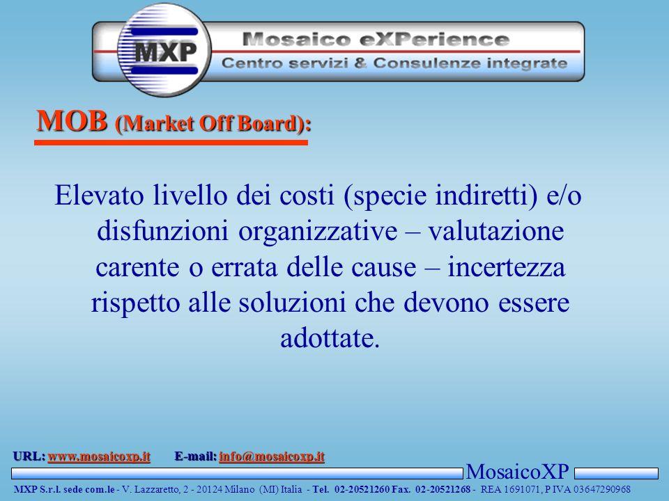 MOB (Market Off Board): MosaicoXP MXP S.r.l. sede com.le - V.