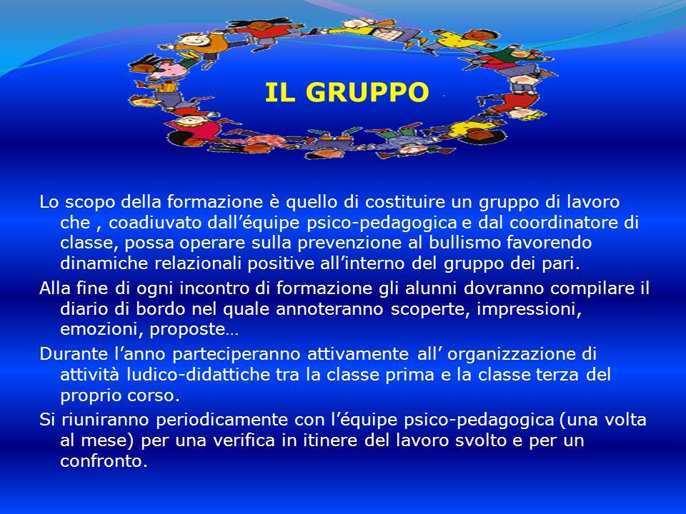 IL GRUPPO Lo scopo della formazione è quello di costituire un gruppo di lavoro che, coadiuvato dalléquipe psico-pedagogica e dal coordinatore di class