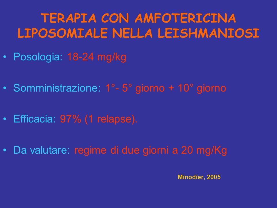 TERAPIA CON AMFOTERICINA LIPOSOMIALE NELLA LEISHMANIOSI Posologia: 18-24 mg/kg Somministrazione: 1°- 5° giorno + 10° giorno Efficacia: 97% (1 relapse)