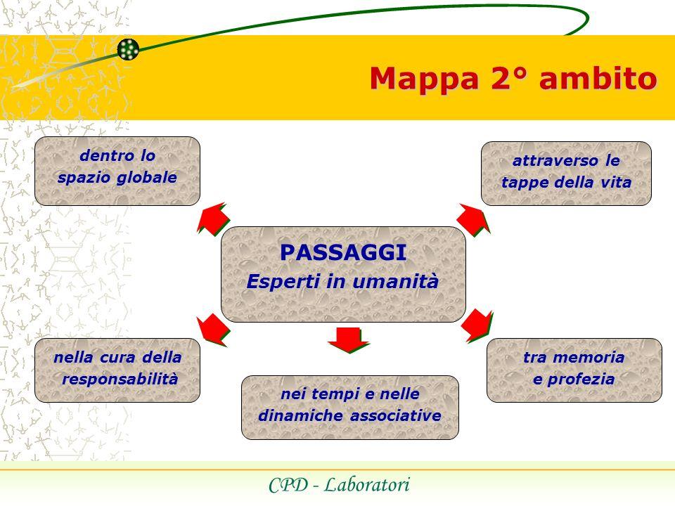 Mappa 2° ambito PASSAGGI Esperti in umanità CPD - Laboratori dentro lo spazio globale attraverso le tappe della vita nella cura della responsabilità responsabilità nei tempi e nelle dinamiche associative tra memoria e profezia