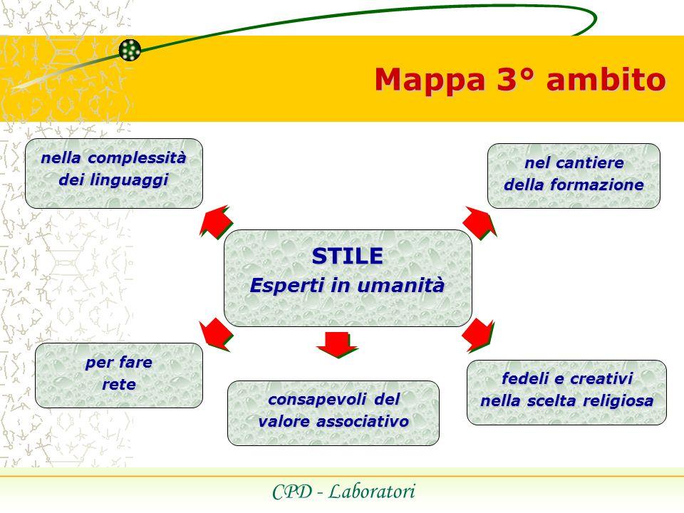 Mappa 3° ambito STILE Esperti in umanità CPD - Laboratori nella complessità dei linguaggi nel cantiere della formazione per fare rete consapevoli del valore associativo fedeli e creativi nella scelta religiosa