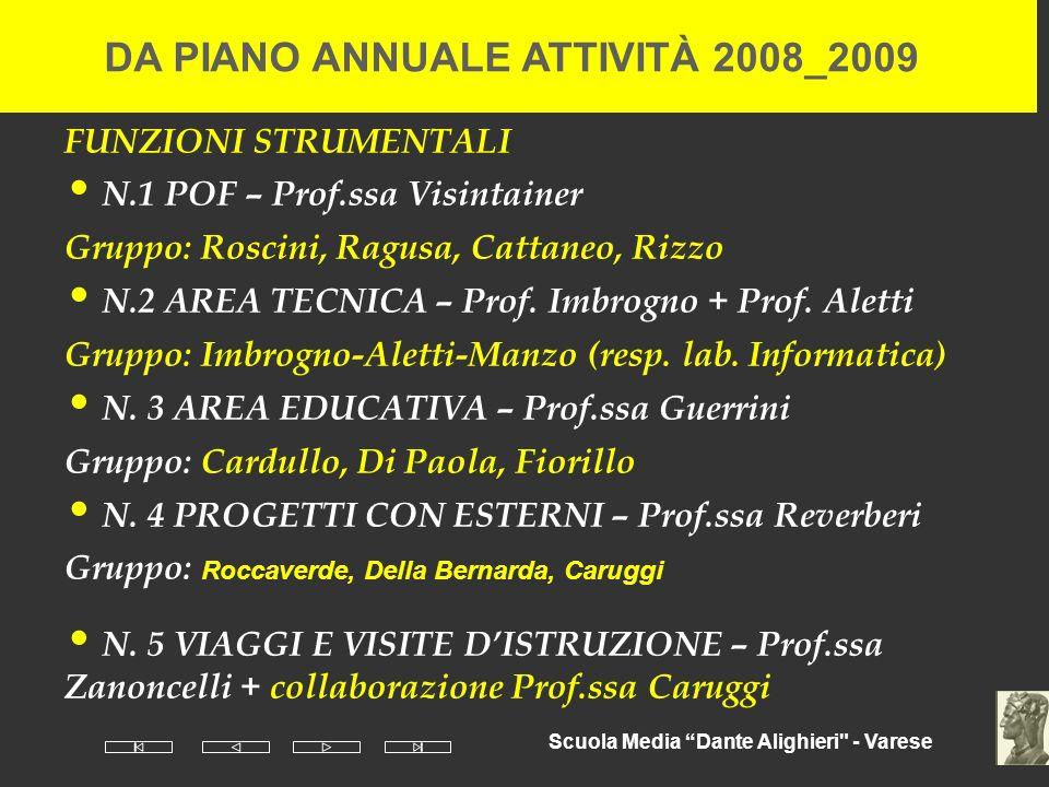 Scuola Media Dante Alighieri - Varese OBIETTIVI CONCRETI INTERMEDI E FINALI (1) febbraio giugno 2008-2009 FS 2 – TECNICA Prof.