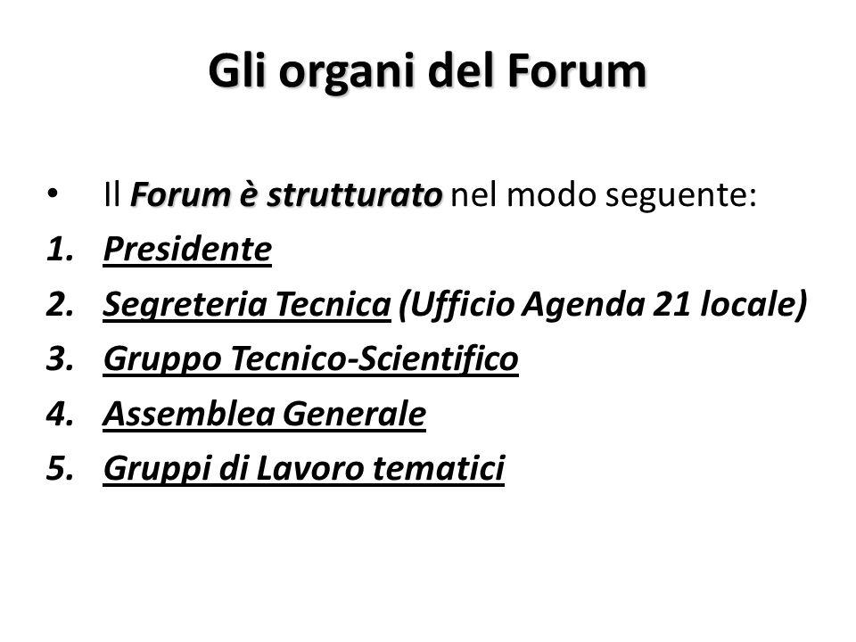 Gli organi del Forum Forum è strutturato Il Forum è strutturato nel modo seguente: 1.Presidente 2.Segreteria Tecnica (Ufficio Agenda 21 locale) 3.Gruppo Tecnico-Scientifico 4.Assemblea Generale 5.Gruppi di Lavoro tematici