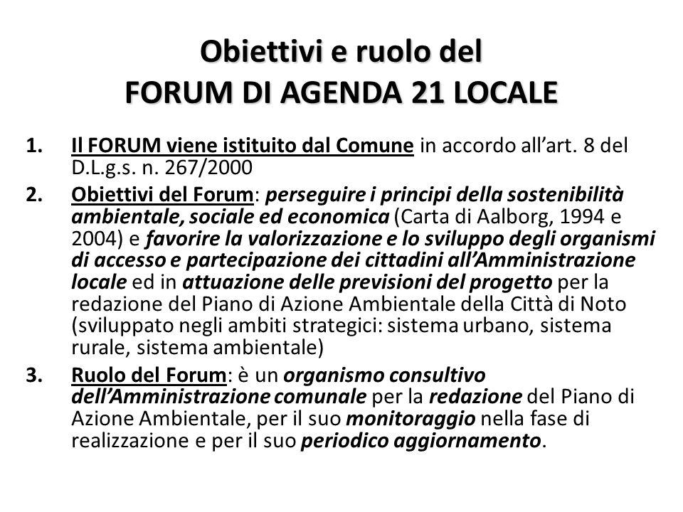 Obiettivi e ruolo del FORUM DI AGENDA 21 LOCALE 1.Il FORUM viene istituito dal Comune in accordo allart. 8 del D.L.g.s. n. 267/2000 2.Obiettivi del Fo