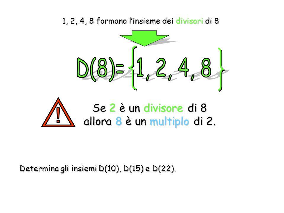 1, 2, 4, 8 formano linsieme dei divisori di 8 Se 2 è un divisore di 8 allora 8 è un multiplo di 2. Determina gli insiemi D(10), D(15) e D(22).