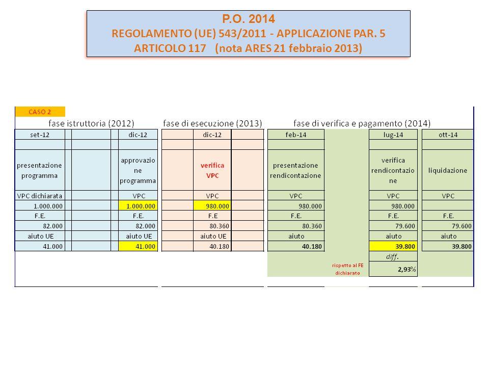 P.O.2014 REGOLAMENTO (UE) 543/2011 - APPLICAZIONE PAR.
