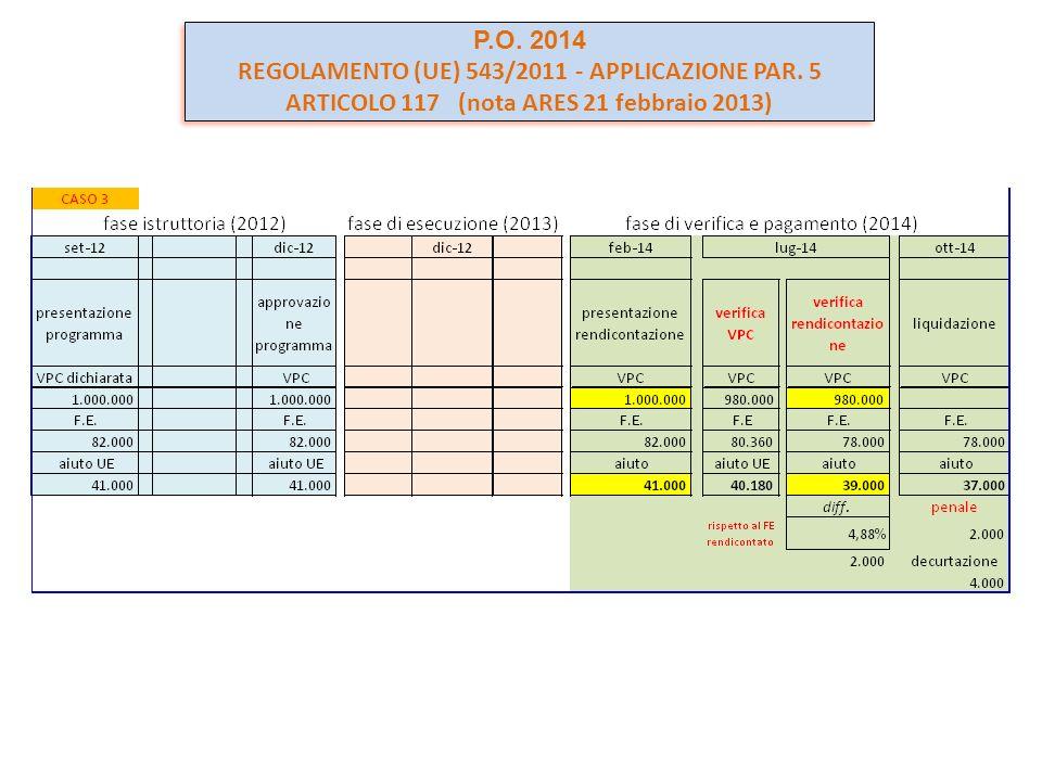 P.O. 2014 REGOLAMENTO (UE) 543/2011 - APPLICAZIONE PAR. 5 ARTICOLO 117 (nota ARES 21 febbraio 2013) P.O. 2014 REGOLAMENTO (UE) 543/2011 - APPLICAZIONE