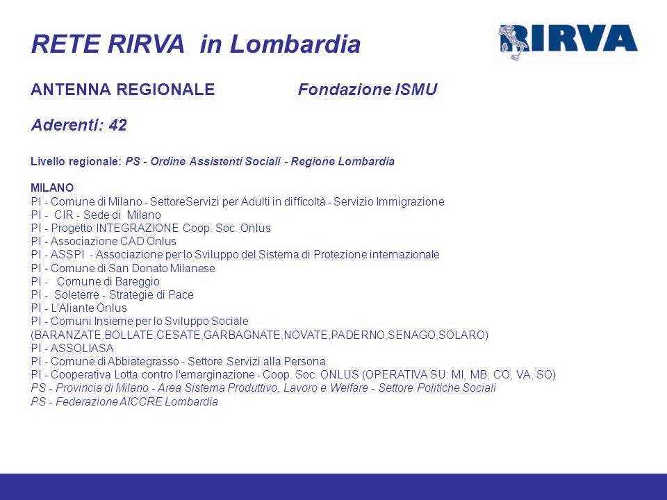 RETE RIRVA in Lombardia ANTENNA REGIONALE Fondazione ISMU Aderenti: 42 Livello regionale: PS - Ordine Assistenti Sociali - Regione Lombardia MILANO PI