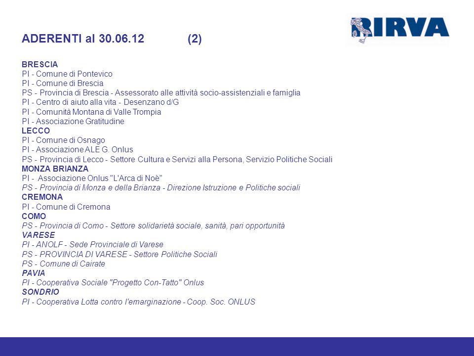 ADERENTI al 30.06.12 (2) BRESCIA PI - Comune di Pontevico PI - Comune di Brescia PS - Provincia di Brescia - Assessorato alle attività socio-assistenz