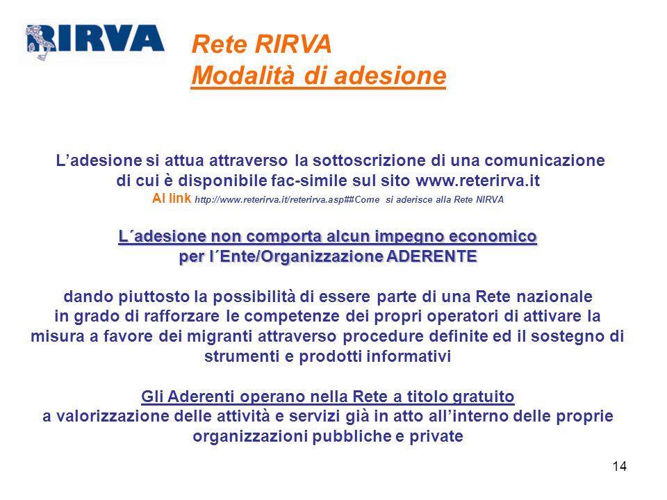 14 Rete RIRVA Modalità di adesione Ladesione si attua attraverso la sottoscrizione di una comunicazione di cui è disponibile fac-simile sul sito www.r
