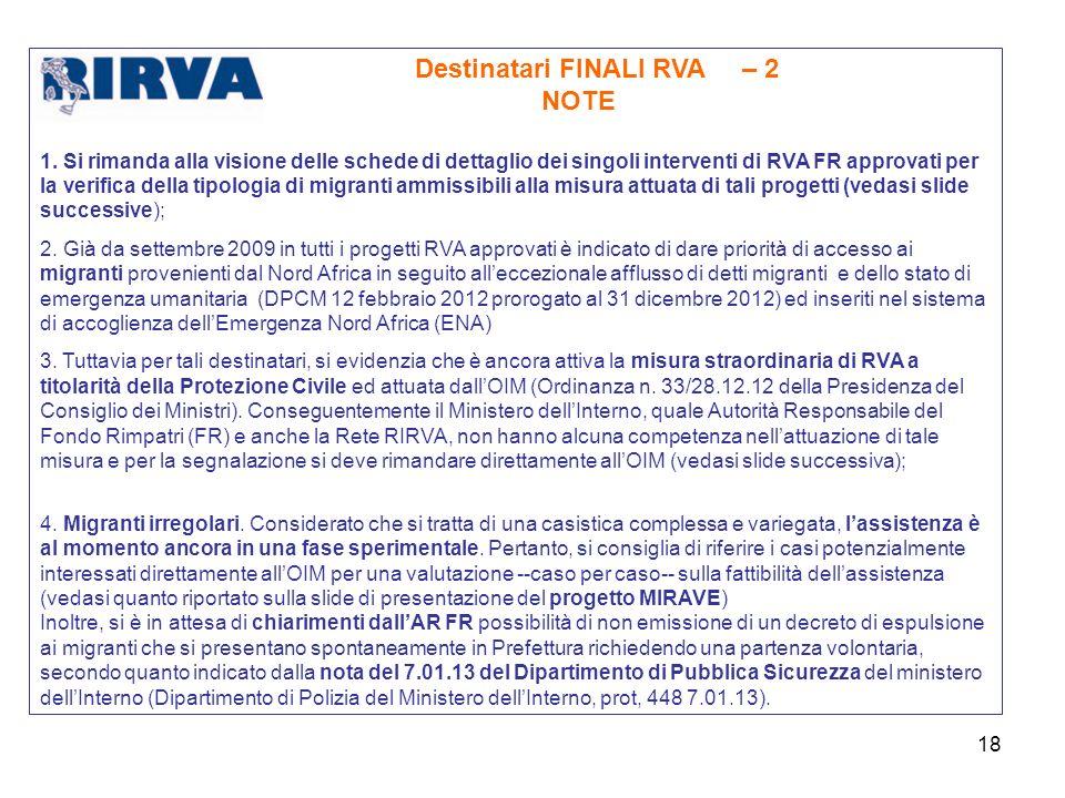 18 Destinatari FINALI RVA – 2 NOTE 1. Si rimanda alla visione delle schede di dettaglio dei singoli interventi di RVA FR approvati per la verifica del