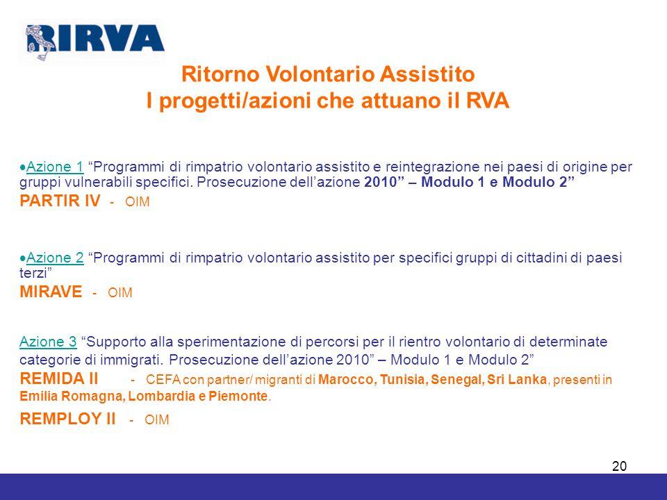 20 Ritorno Volontario Assistito I progetti/azioni che attuano il RVA Azione 1 Programmi di rimpatrio volontario assistito e reintegrazione nei paesi d