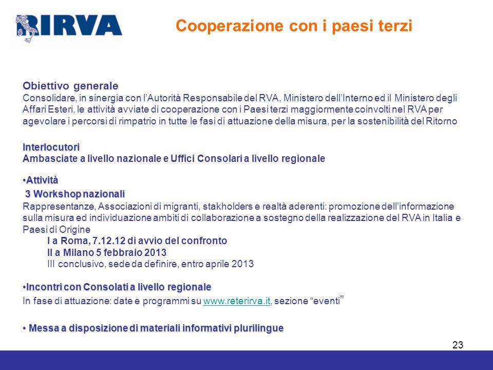 23 Cooperazione con i paesi terzi Obiettivo generale Consolidare, in sinergia con lAutorità Responsabile del RVA, Ministero dellInterno ed il Minister