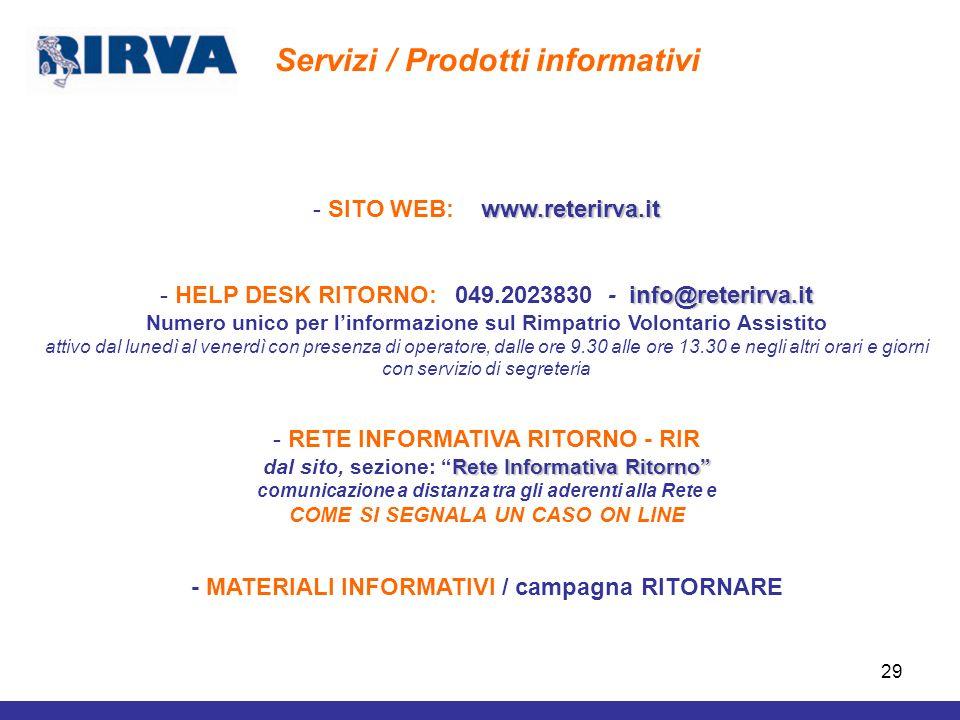 29 Servizi / Prodotti informativi www.reterirva.it - SITO WEB: www.reterirva.it info@reterirva.it - HELP DESK RITORNO: 049.2023830 - info@reterirva.it