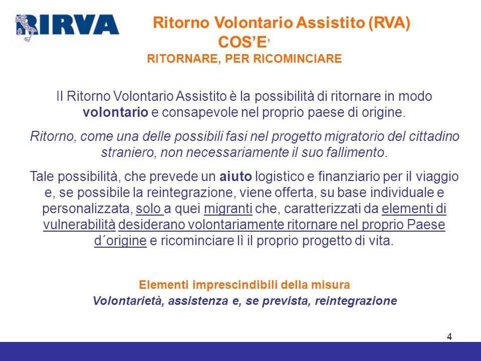 4 Ritorno Volontario Assistito (RVA) COSE RITORNARE, PER RICOMINCIARE Il Ritorno Volontario Assistito è la possibilità di ritornare in modo volontario