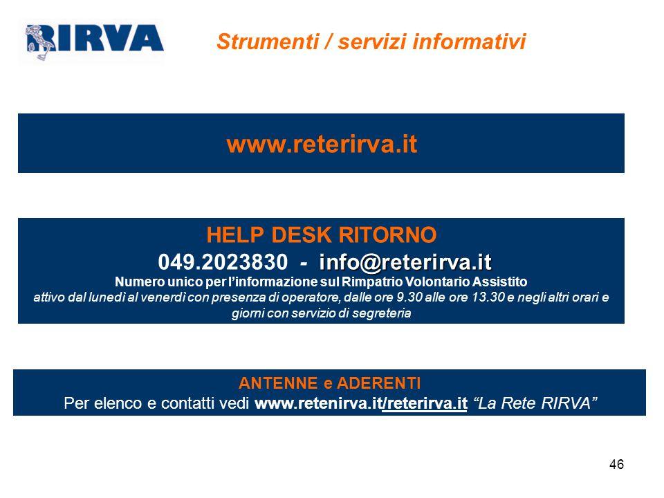 46 Strumenti / servizi informativi ANTENNE e ADERENTI Per elenco e contatti vedi www.retenirva.it/reterirva.it La Rete RIRVA HELP DESK RITORNO info@re