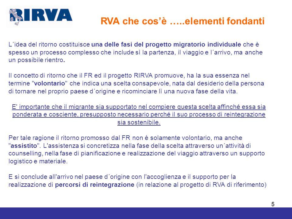 6 IL FR è uno dei 4 Fondi istituiti in attuazione alla Direttiva UE 2008/115/CE del 16 dicembre 2008 (norme e procedure comuni applicabili negli Stati membri al rimpatrio di cittadini di paesi terzi il cui soggiorno è irregolare nel contesto del PROGRAMMA SOLID: Solidarietà e gestione di flussi migratori): MINISTERO DELLINTERNO AUTORITA RESPONSABILE NAZIONALE: MINISTERO DELLINTERNO Il Fondo europeo Frontiere Eterne – EBS è gestito dal Dipartimento Pubblica Sicurezza Gli altri tre Fondi – FEI, FR e FER - sono gestiti Dipartimento per le Libertà Civili e lImmigrazione.
