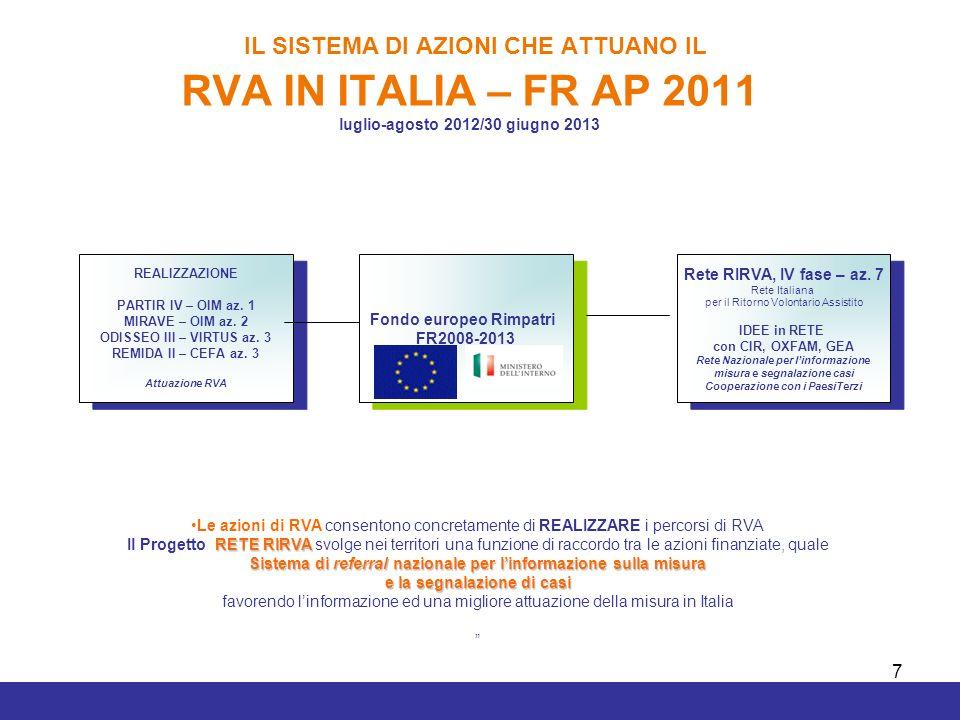 7 Fondo europeo Rimpatri FR2008-2013 Fondo europeo Rimpatri FR2008-2013 IL SISTEMA DI AZIONI CHE ATTUANO IL RVA IN ITALIA – FR AP 2011 luglio-agosto 2