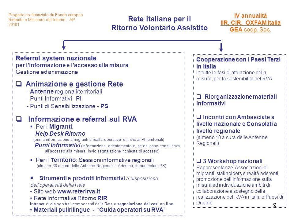 9 Cooperazione con i Paesi Terzi in Italia in tutte le fasi di attuazione della misura, per la sostenibilità del RVA Riorganizzazione materiali inform