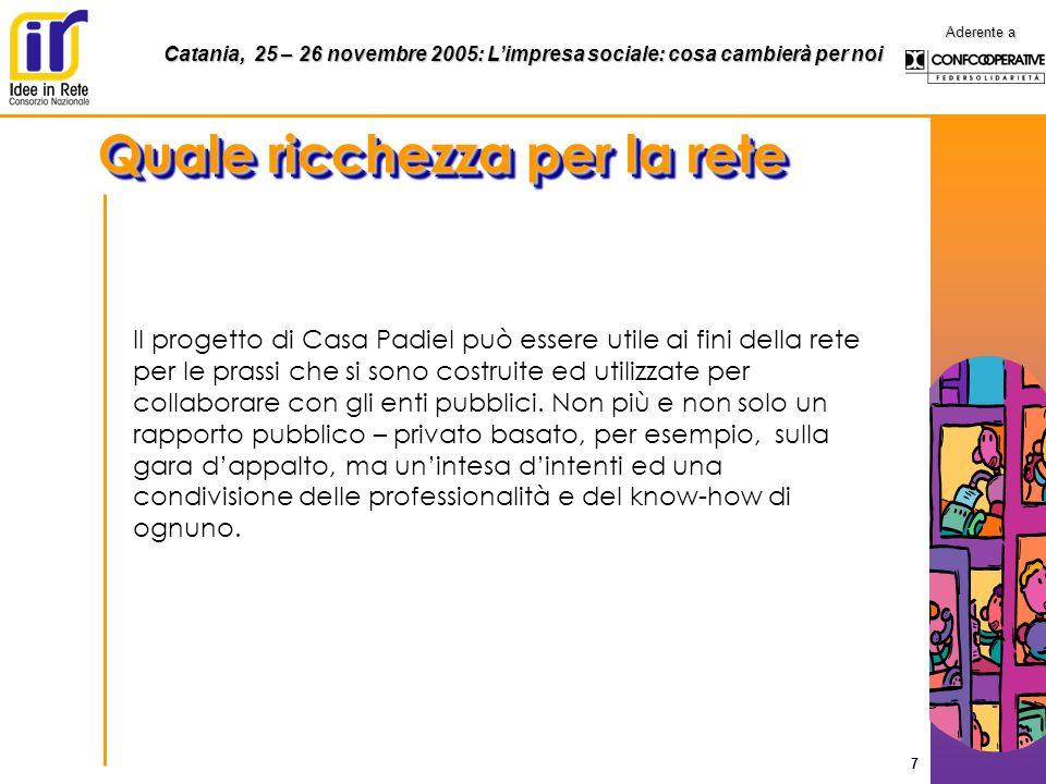 Catania, 25 – 26 novembre 2005: Limpresa sociale: cosa cambierà per noi Aderente a 7 Quale ricchezza per la rete Il progetto di Casa Padiel può essere utile ai fini della rete per le prassi che si sono costruite ed utilizzate per collaborare con gli enti pubblici.