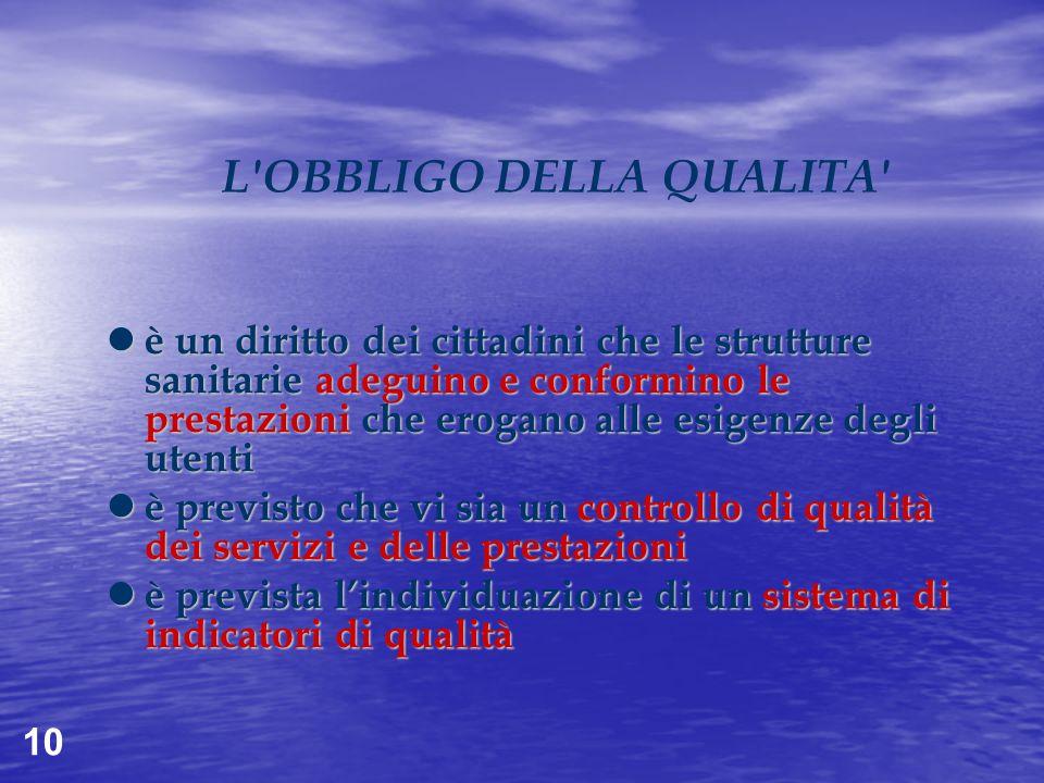 10 L'OBBLIGO DELLA QUALITA' è un diritto dei cittadini che le strutture sanitarie adeguino e conformino le prestazioni che erogano alle esigenze degli