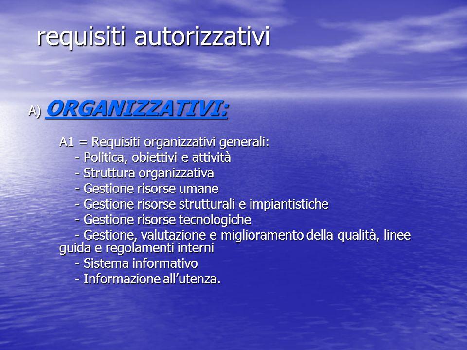 requisiti autorizzativi requisiti autorizzativi A) ORGANIZZATIVI: A1 = Requisiti organizzativi generali: - Politica, obiettivi e attività - Struttura