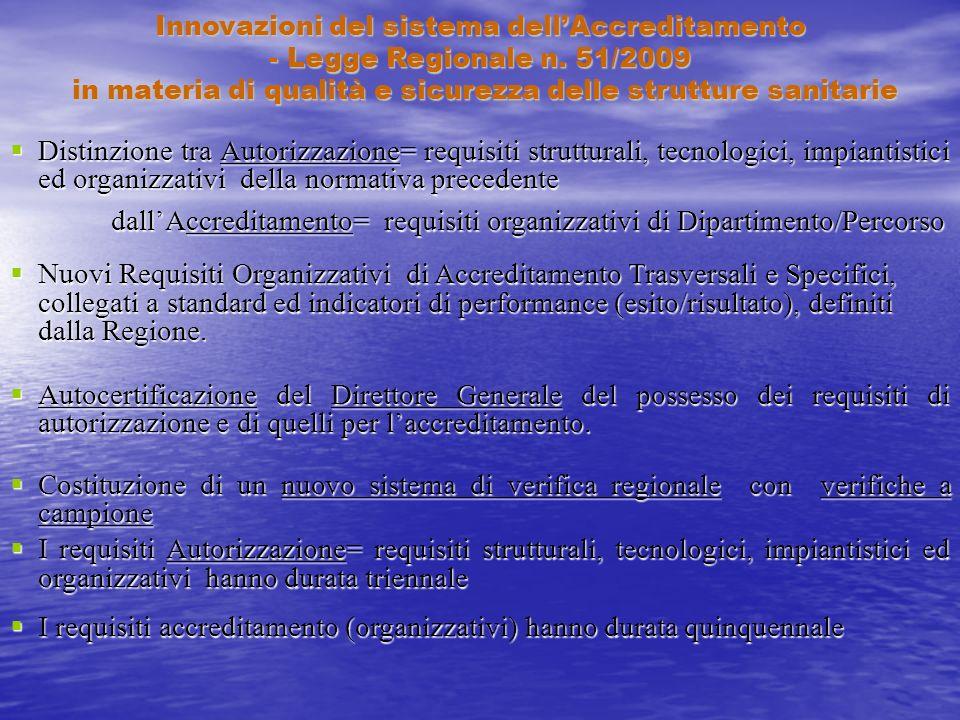Innovazioni del sistema dellAccreditamento - Legge Regionale n. 51/2009 in materia di qualità e sicurezza delle strutture sanitarie Distinzione tra Au